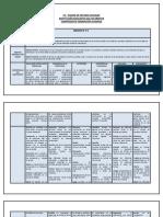 f3-Plan de Área -Meta- Objetivos 8-9