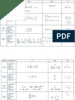 Formulas de teoria de colas