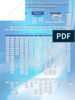 ORGANIGRAMA-SECTOR-PUBLICO-Act-mayo-2016-compressed.pdf
