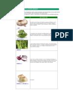 Principales Cultivos de La Region Arequipa