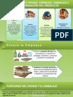 Cadena de Suministro_envase, Empaque y Embalaje