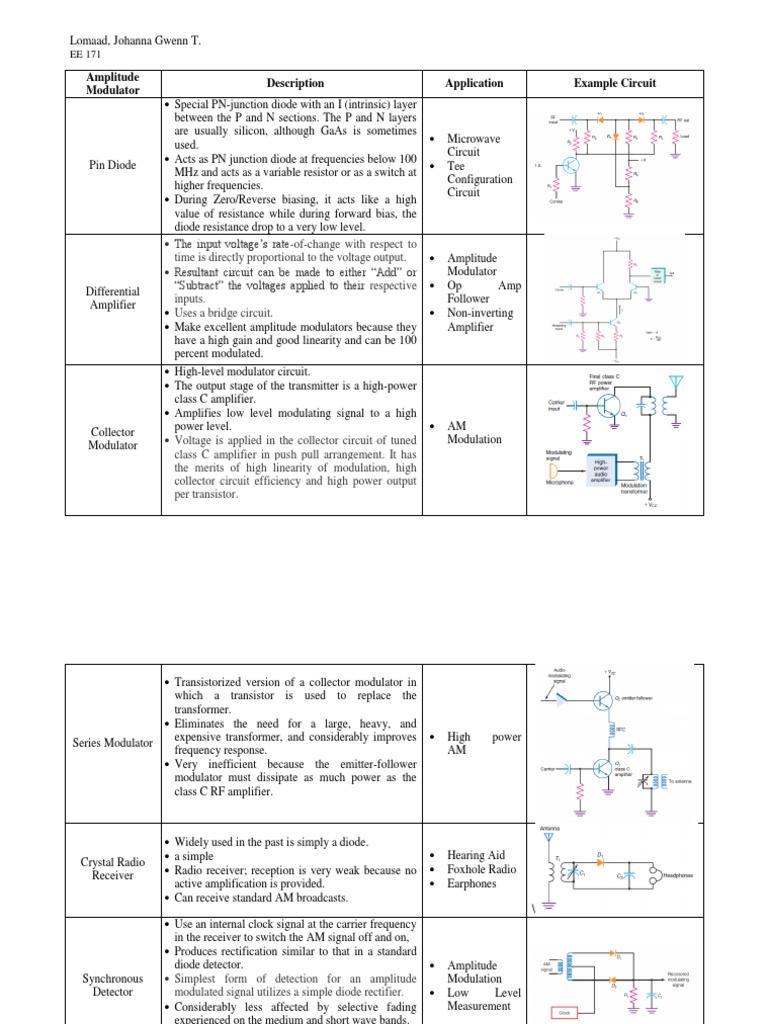 Ee171ammoddemod Cktslomaadjohannagwennt Amplifier Am Modulator Circuit Ammoddemod Detector Radio