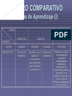 Cuadro-comparativo-de-las-teorías-de-aprendizaje.pdf