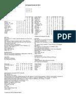 BOX SCORE - 070418 vs Wisconsin.pdf