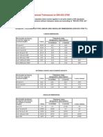DIN ISO-2768.pdf