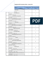 List of Registered EHS Consultancy Offices - January 2013