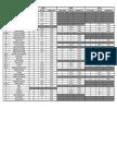 FA179975_Summaried Table of Function Identifier
