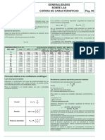 Generalidades Sobre Curvas Caracteristicas 35190
