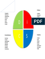Dokumen Disc Styles