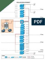 Civil Aviation Authority.pdf