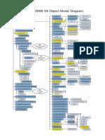 CorelDRAW Object Model Diagram.pdf