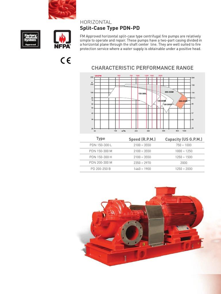 Aturia Firefighting 0513-6005e Oriz | Pump | Engines