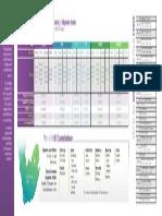 2017 Timetable B