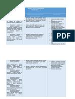 GRADOtercero DBA y Estandares Tematica (1)