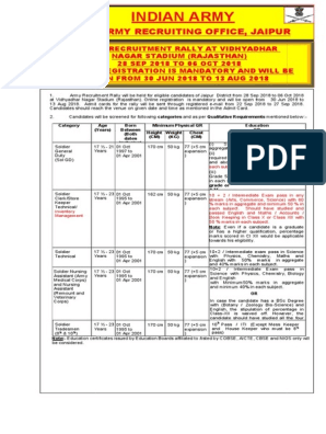 Indian A Indian Army: Army Recruiting Recruiting Office