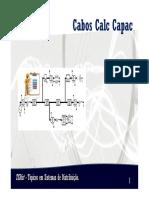 TSDist03 CabosCapac 2015