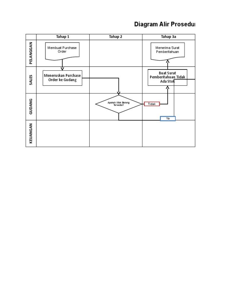 Contoh diagram alir swimlane horizontalxls ccuart Gallery