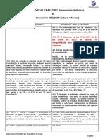 COMPARATIVO LEI 13467-2017  X MP 808-2017