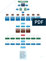 Mapa Conceptual-Redes de computacion 1 transferencias de datos