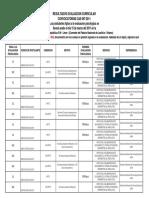 0143_Resultados Evaluacion Curricular 067-2011