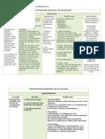 1 Tema Sustancias químicas de la materia viva.pdf