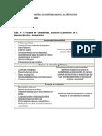 1era Guía Psicoeducativa Sobre Sintomatología Depresiva en Adolescentes