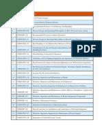 List of Oisd Standards
