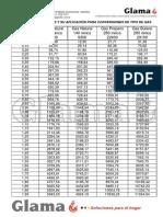 tabla_inyectores.pdf