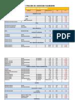 Servicios%20valorados.pdf