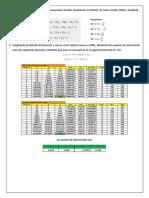 Examen Metodos numéricos
