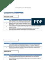 Perfil Egreso - Ingeniería en Control de Gestión