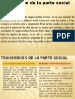 Derecho Mercantil ( Transmision,Gravamen y Amortizacion.)