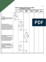 Flujograma Proceso de Almacen.pdf