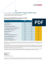 Managed Futures-Performance During Equity-Market Stress