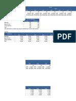 TAREA Flujo de Caja Económico y Financiero
