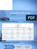 An Insight Into GST in India