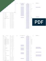 Patents Database