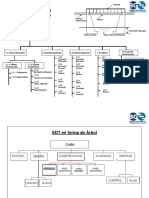 358080017 Ejemplo Edt Construccion PDF