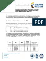 clasificacionBIOFARMA