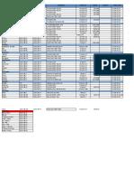 Tabela de usuários - Julho 2010