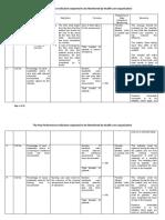 KPI- Foruth Edition