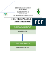 Struktur Bp Gigi 16