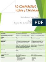 Cuadro Ascaris y Trichuris