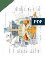 Pulverizer Diagram
