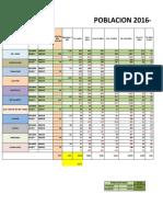 Poblacion 2016 Direccion Distrital 08d06
