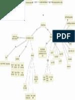 Mapa de MOF
