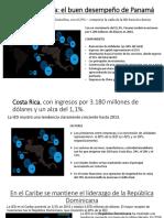 Centroamérica Y CARIBE