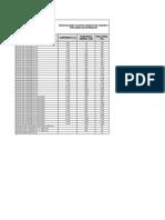 Especificações - Postes e Cruzetas de Concreto Para Redes de Distribuição(1)