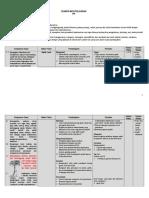 SILABUS SMP IPA Kelas VIII 100513 r.doc
