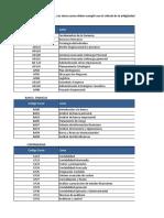 2014-Tabla de Convalidaciones